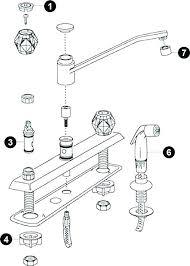 moen kitchen faucet repair moen shower head parts diagram bathroom faucet repair sink kitchen