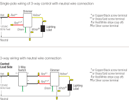 electrical coast 3 way does this conform with code home lively