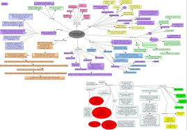 Concept Map Nursing Hip Fracture