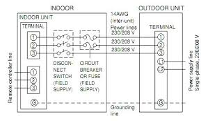 carrier air conditioner wiring diagram in addition to york furnace