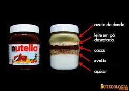 Nutella Meme - a verdade sobre nutella meme by ap paulinho78 memedroid