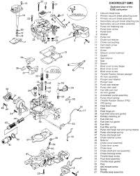 chevrolet s 10 2 8 1995 auto images and specification
