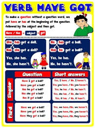 english worksheet verb to have got affirmative and negative i
