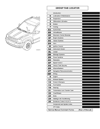 2005 honda odyssey service manual pdf 2005 2008 jeep grand oem workshop service and repair