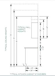 standard wall cabinet height standard wall cabinet sizes standard wall cabinet height from floor
