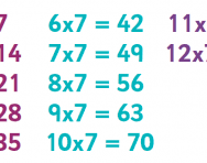 Learn Times Tables 7 Times Table Tips Advice And Resources 7 Times Table