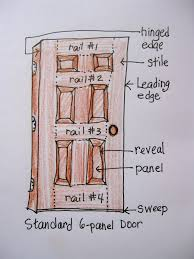 How To Paint An Interior Door by Diy Home Staging Tips U0027s Guide To Painting Your Front Door