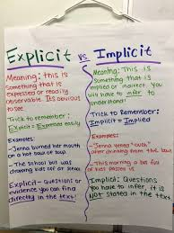 making inferences mini unit explicit vs implicit activities