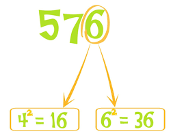 math tricks square root in 5 seconds logicroots