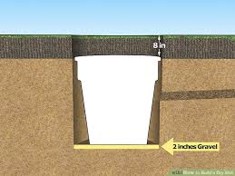 How To Drill A Water Well In Your Backyard How To Build A Dry Well 11 Steps With Pictures Wikihow
