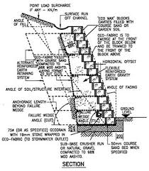 segmental retaining walls cool segmental retaining wall design