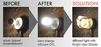 bare light bulb cover beautify your cfls with bright idea shades steal this idea