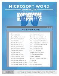 resume format on mac word shortcuts microsoft word mac keyboard shortcut printable poster 8 5 x11