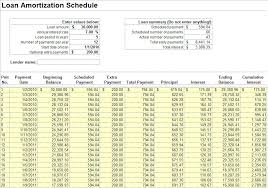 Payment Schedule Excel Template Loan Amortization Schedule In Excel