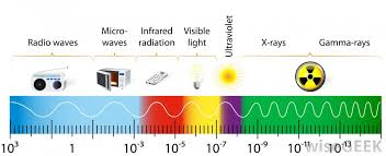 infrared and ultraviolet light what is ultraviolet light with pictures