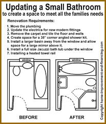 compact bathroom design ideas bathrooms designs bathroom decorating ideas