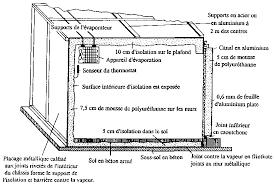 fabriquer une chambre froide mobilier table fabriquer une chambre froide