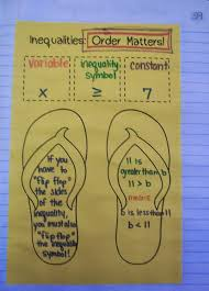 math u003d love one variable inequalities inb pages algebra 1