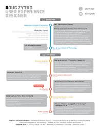 Best Internship Resumes by Intern 101 How To Make An Awesome Resume Blogs Archinect
