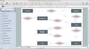 online diagram tool cross functional flowcharts block drawing er