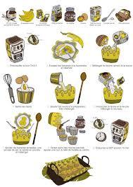 activité cuisine les 125 meilleures images du tableau recette cuisine maternelle sur