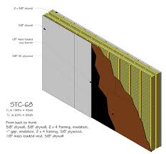 Soundproof Interior Walls Soundproofing 101 How To Keep Your Home Theater Quiet Sound