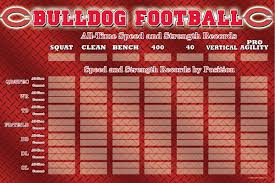 room new weight room record boards beautiful home design classy