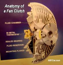2004 f150 fan clutch diagnose fan clutch