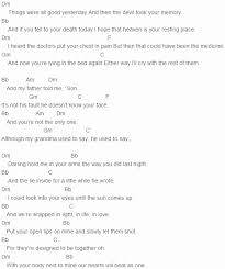 ed sheeran perfect chord original perfect chords awesome his strength is perfect by steven curtis