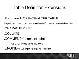 Mysql Change Table Collation What Do You Sql Syntax Error Presented By Sheeri K Cabral