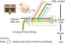 phone line wiring diagram efcaviation com