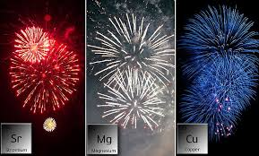 chagne bottle fireworks chemistry of july 4th what gives fireworks their color daily mail