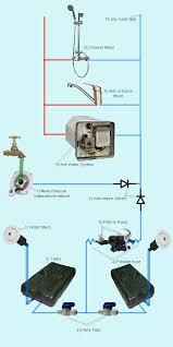Design Your Own Motorhome Design Your Rv Or Caravan Plumbing System Caravans Plus