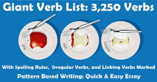 verb pattern hesitate giant verb list 3 250 verbs plus spelling rules and irregular verbs