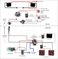 rv wiring diagram camper wiring diagram u2022 wiring diagrams j