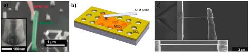 lessons learned from nanoscale specimens tested by mems based