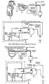 principle of operation automobile
