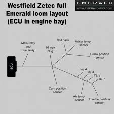 home of the emerald k6 aftermarket standalone ecu