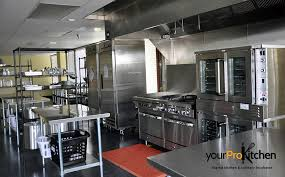 Pro Kitchens Design Best For Your Next Rent A Kitchen The Size Of Your Apartment