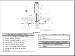 wiring diagrams electrical sub panel installation siemens 125