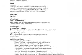 professional cv model model resume sample model resumes livecareer