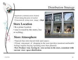 layout zara store zara marketing plan