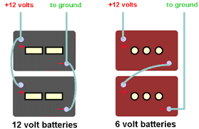 the 12volt side of life part 1 by mark s nemeth