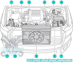 toyota tundra hp and torque 2014 toyota tundra engine compartment parts diagram