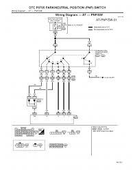 repair guides automatic transaxle 2001 dtc p0705 park