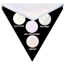 d von alchemist holographic palette kat von d sephora