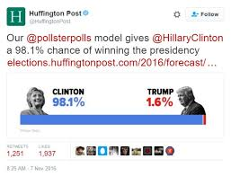 2016 Electoral Map Predictions Html Autos Post by Why Donald Trump Jr U0027s Emails Change Everything 6 07