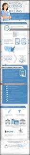 45 best medical billing u0026 coding images on pinterest medical