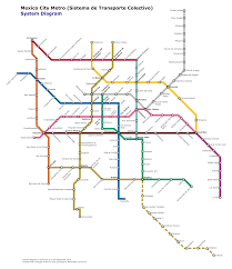 Metro Route Map by How To Take Subway In Mexico City Traveling Takataka