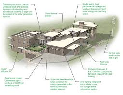 Net Zero Energy Home Plans Net Zero House Plans